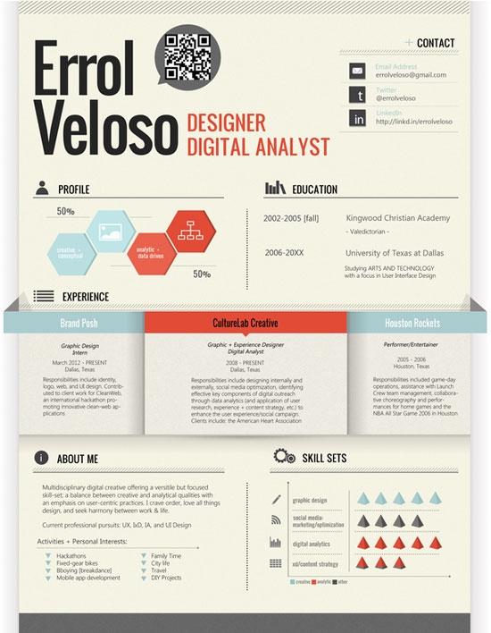 Designer resumes examples